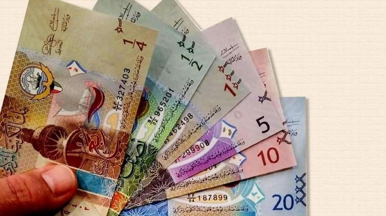 Kuwait company salary