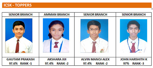 f39154de8 The Indian Community School Kuwait is delighted to announce Class X results  for 2018-19 declared on the 29th May 2018. A total of 383 students appeared  for ...