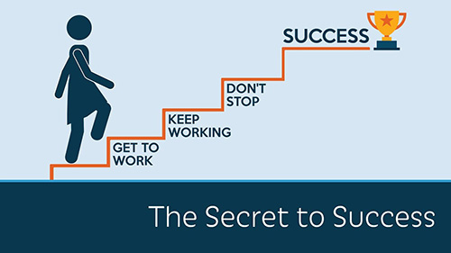 The Secrets to Success
