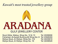 Gold rate in Kuwait
